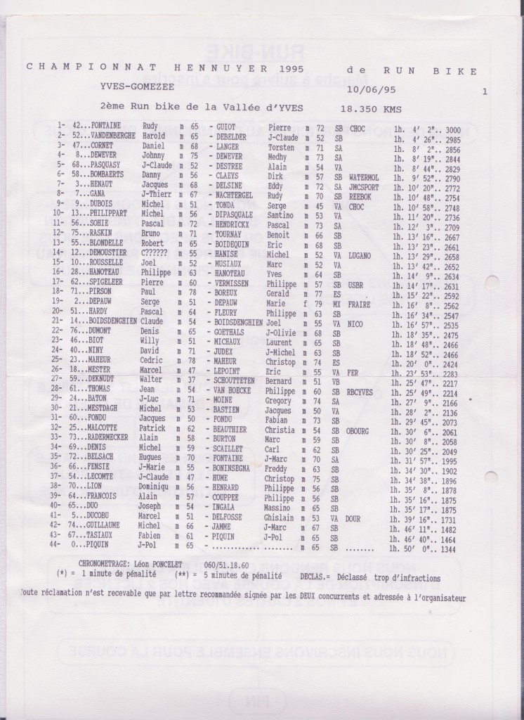 1995 (9)
