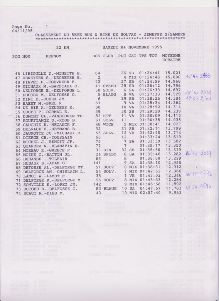 1995 (1)